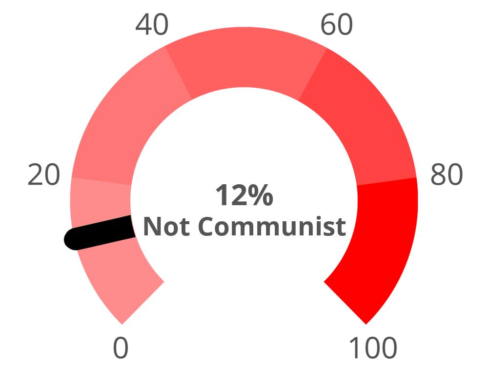 communism?p=12&l=EN&i=0
