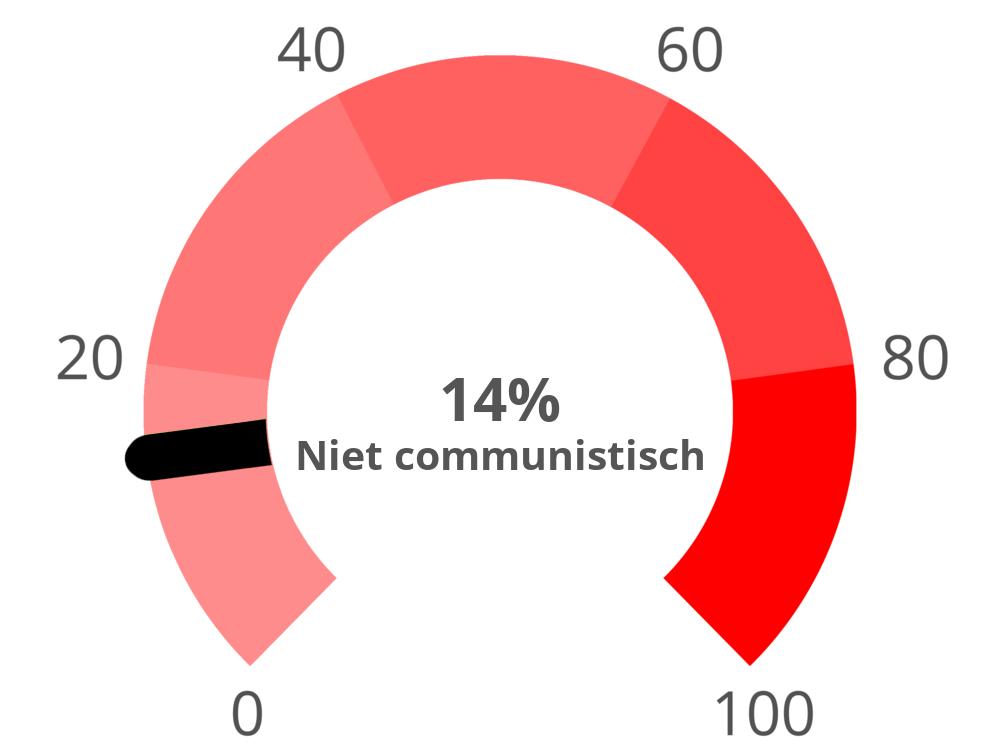 communism?p=14&l=NL&i=0