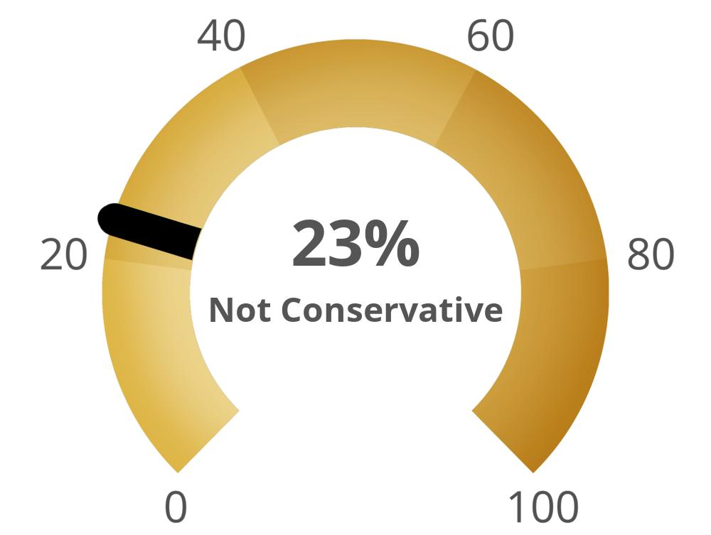 conservatism?1&p=23&l=EN&i=0
