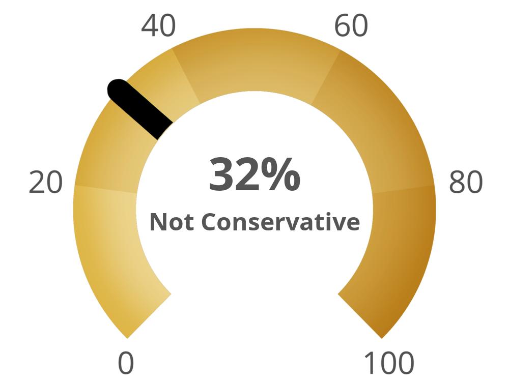 conservatism?1&p=32&l=EN&i=0