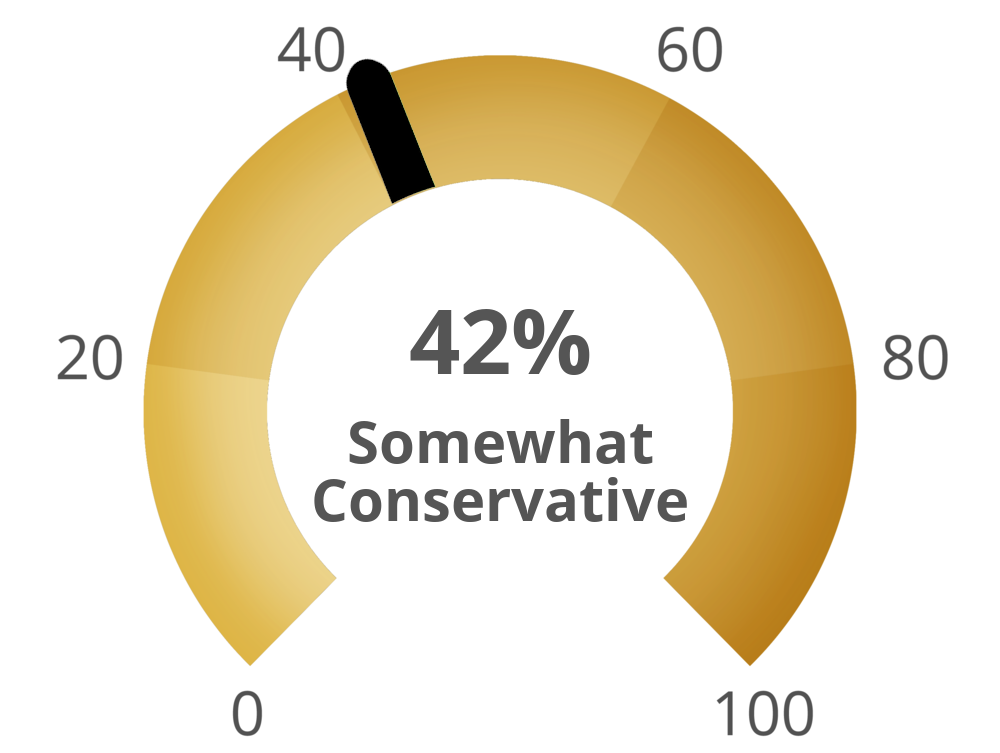 conservatism?1&p=42&l=EN&i=1