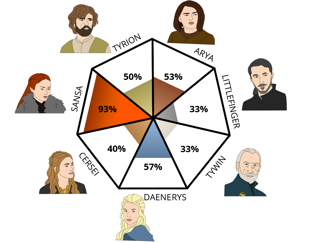 [Image: game-of-thrones?p=50,53,33,33,57,40,93&l=EN]