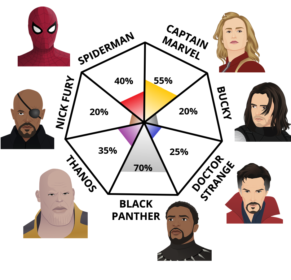 marvel-character