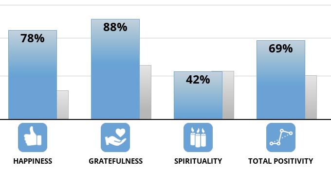positive-psychology?1&p=78,88,42,69&l=EN&mobile=1