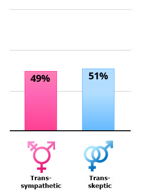 transgender?p=49,51&l=EN