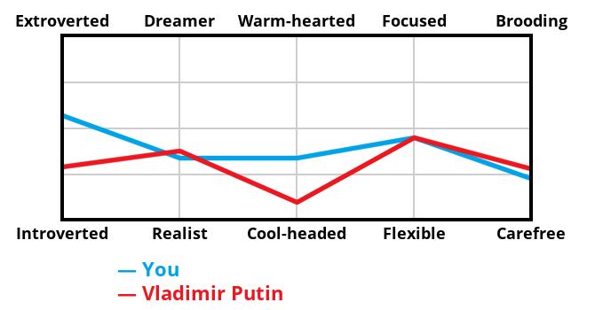 villain-graph